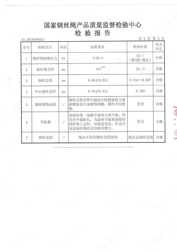 国家钢丝绳产品质量监督检查报告